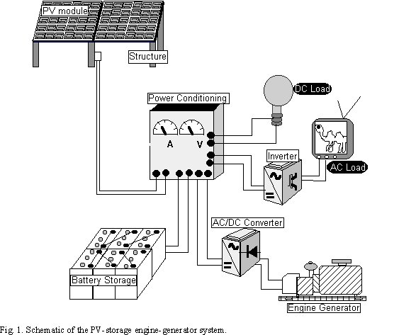 technique de l 39 nergie solaire photovolta que pv. Black Bedroom Furniture Sets. Home Design Ideas